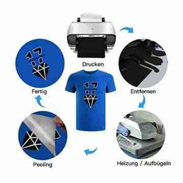 Zwanzer Flexfolie,30.5cm× 3.66m Plotterfolie Textil für Cricut und Silhouette Cameo,Verwendet in DIY-T-Shirt-Kleidung und Anderen Stoffen (Schwarz) - 5